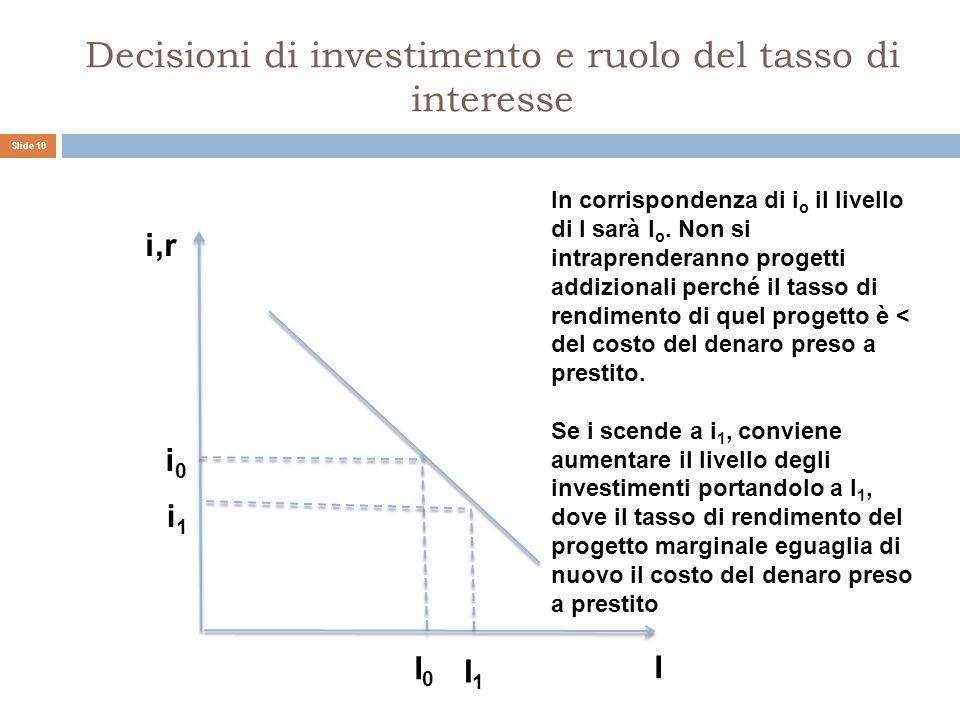 Decisioni di investimento e ruolo del tasso di interesse Slide 10 i,r I i0i0 i1i1 I0I0 I1I1 In corrispondenza di i o il livello di I sarà I o. Non si
