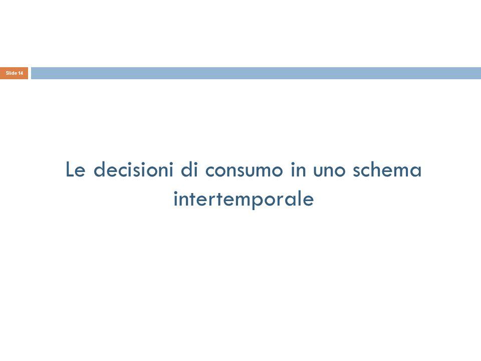 Le decisioni di consumo in uno schema intertemporale Slide 14