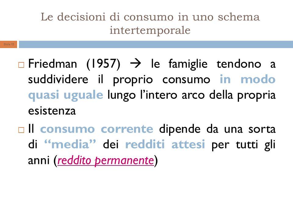 Le decisioni di consumo in uno schema intertemporale Slide 15 Friedman (1957) le famiglie tendono a suddividere il proprio consumo in modo quasi ugual