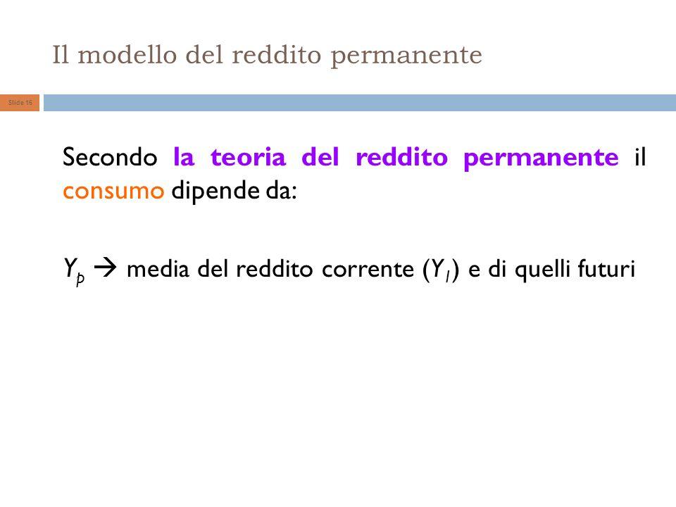Il modello del reddito permanente Slide 16 Secondo la teoria del reddito permanente il consumo dipende da: Y p media del reddito corrente (Y 1 ) e di