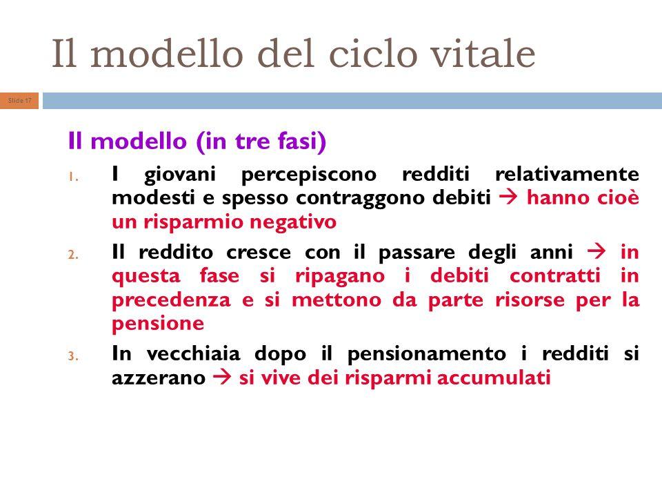 Il modello del ciclo vitale Slide 17 Il modello (in tre fasi) 1. I giovani percepiscono redditi relativamente modesti e spesso contraggono debiti hann
