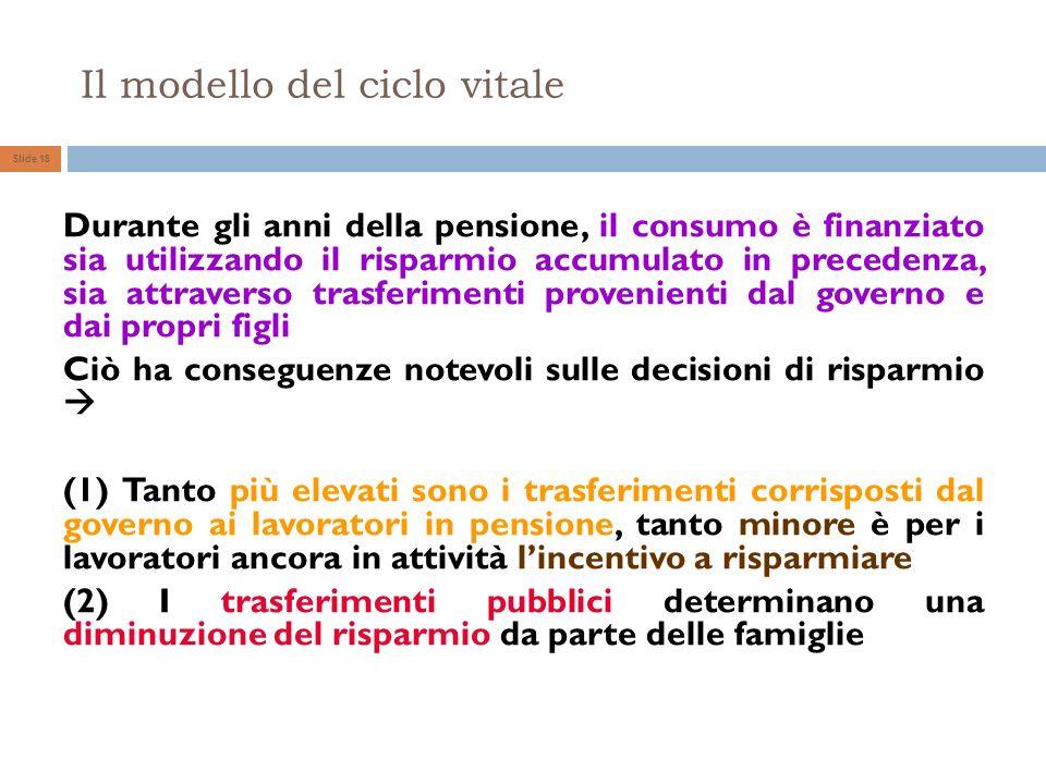 Il modello del ciclo vitale Slide 18 Durante gli anni della pensione, il consumo è finanziato sia utilizzando il risparmio accumulato in precedenza, s