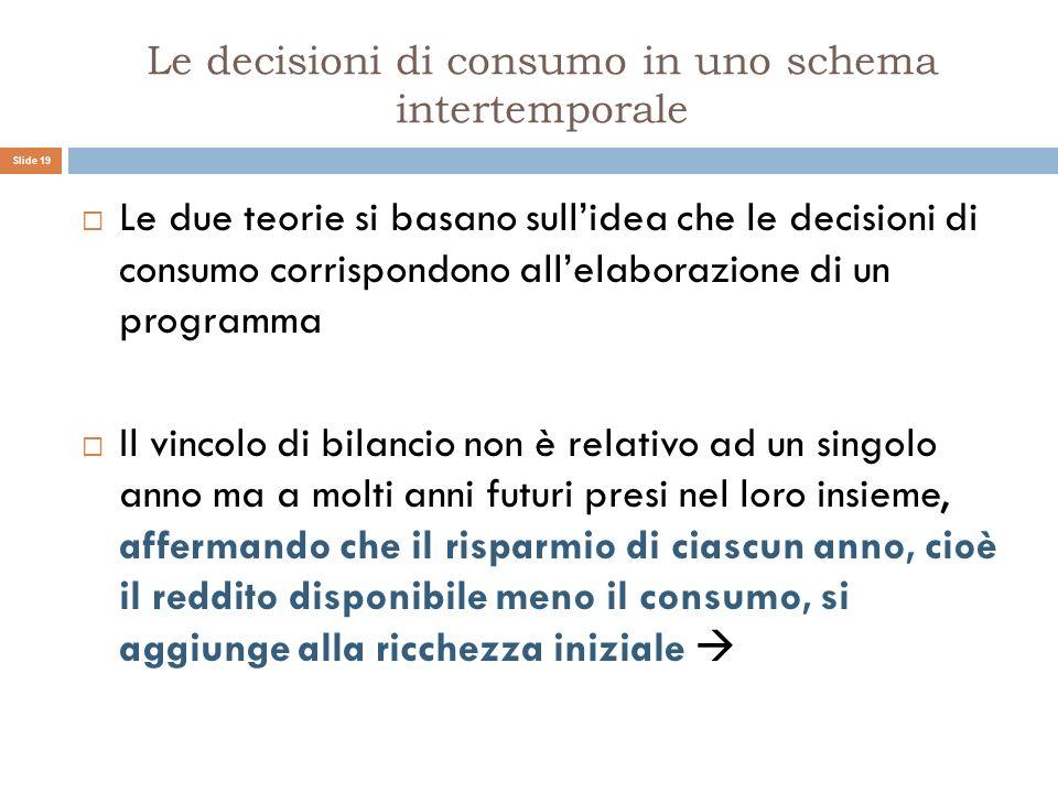 Le decisioni di consumo in uno schema intertemporale Le due teorie si basano sullidea che le decisioni di consumo corrispondono allelaborazione di un