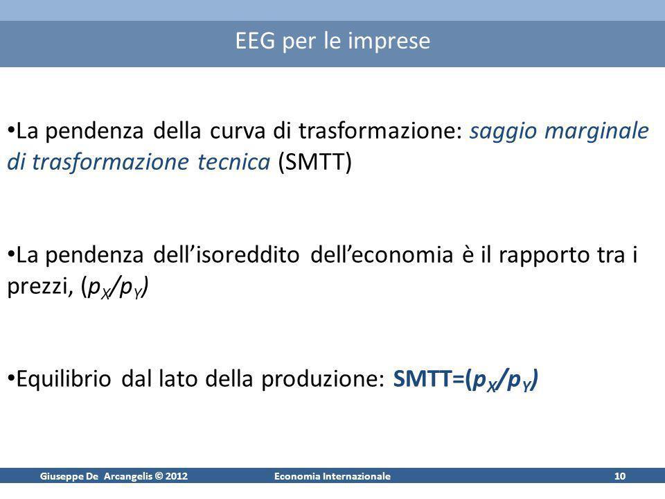 Giuseppe De Arcangelis © 2012Economia Internazionale10 EEG per le imprese La pendenza della curva di trasformazione: saggio marginale di trasformazion