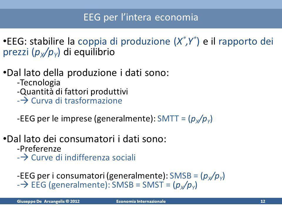 Giuseppe De Arcangelis © 2012Economia Internazionale12 EEG per lintera economia EEG: stabilire la coppia di produzione (X *,Y * ) e il rapporto dei pr