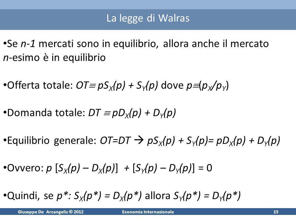 Giuseppe De Arcangelis © 2012Economia Internazionale15 La legge di Walras Se n-1 mercati sono in equilibrio, allora anche il mercato n-esimo è in equi