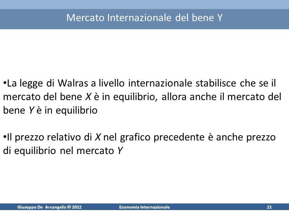 Giuseppe De Arcangelis © 2012Economia Internazionale21 Mercato Internazionale del bene Y La legge di Walras a livello internazionale stabilisce che se