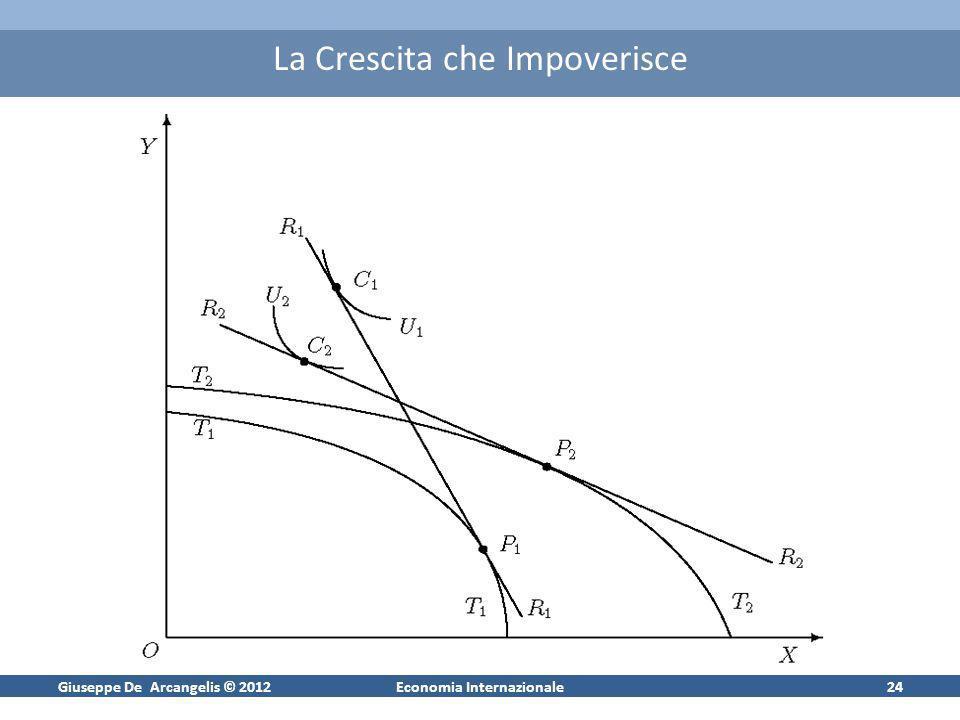 Giuseppe De Arcangelis © 2012Economia Internazionale24 La Crescita che Impoverisce