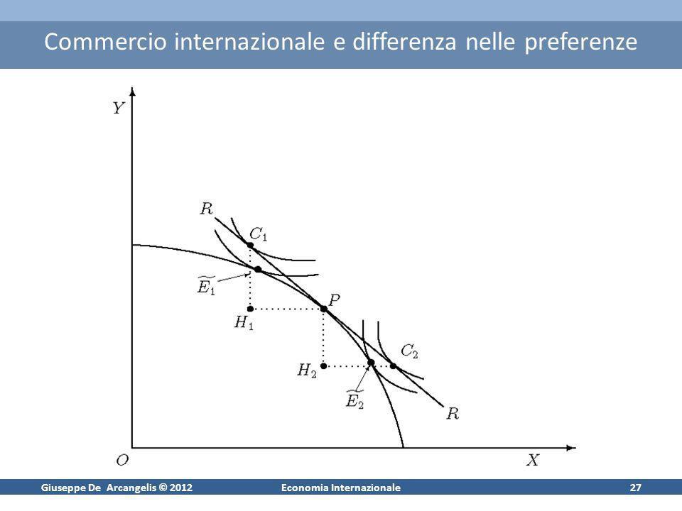 Giuseppe De Arcangelis © 2012Economia Internazionale27 Commercio internazionale e differenza nelle preferenze