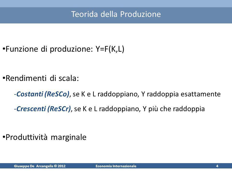 Giuseppe De Arcangelis © 2012Economia Internazionale4 Teorida della Produzione Funzione di produzione: Y=F(K,L) Rendimenti di scala: -Costanti (ReSCo)
