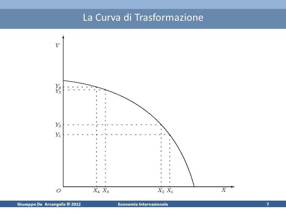 Giuseppe De Arcangelis © 2012Economia Internazionale7 La Curva di Trasformazione
