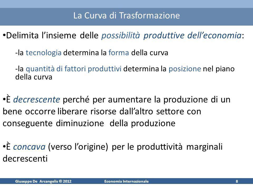 Giuseppe De Arcangelis © 2012Economia Internazionale8 La Curva di Trasformazione Delimita linsieme delle possibilità produttive delleconomia: -la tecn
