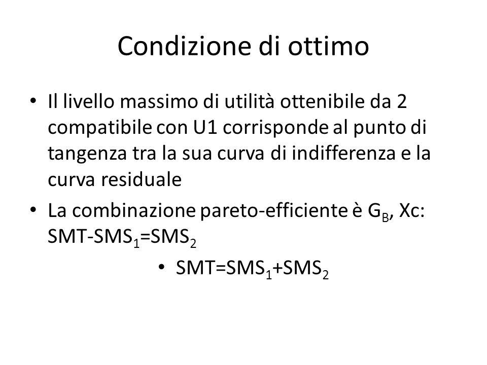 Condizione di ottimo Il livello massimo di utilità ottenibile da 2 compatibile con U1 corrisponde al punto di tangenza tra la sua curva di indifferenz