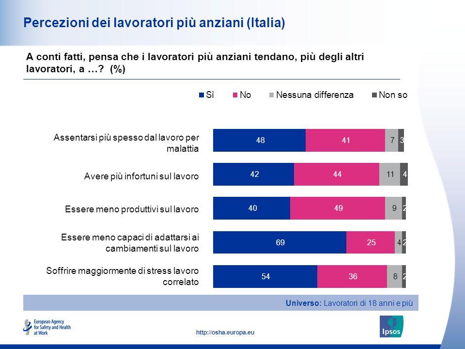 15 http://osha.europa.eu Percezioni dei lavoratori più anziani (Italia) Assentarsi più spesso dal lavoro per malattia Avere più infortuni sul lavoro E