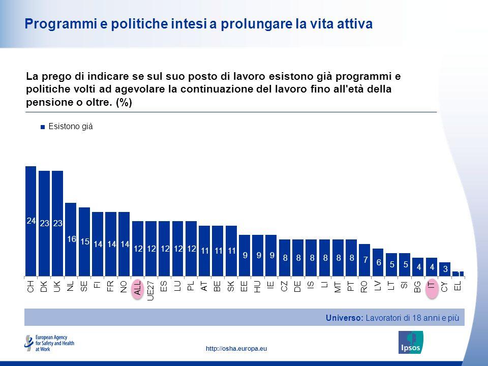 25 http://osha.europa.eu Programmi e politiche intesi a prolungare la vita attiva La prego di indicare se sul suo posto di lavoro esistono già program