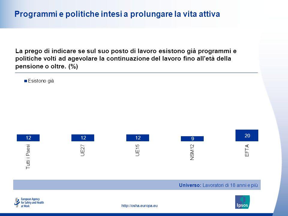 26 http://osha.europa.eu Programmi e politiche intesi a prolungare la vita attiva La prego di indicare se sul suo posto di lavoro esistono già program
