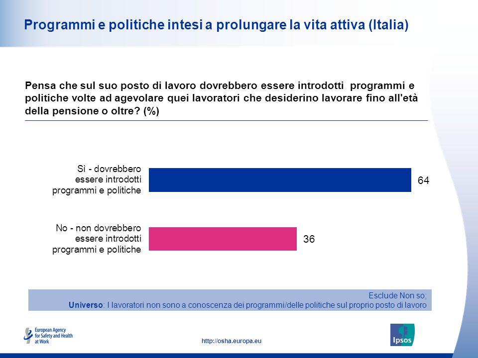 27 http://osha.europa.eu Programmi e politiche intesi a prolungare la vita attiva (Italia) Pensa che sul suo posto di lavoro dovrebbero essere introdo