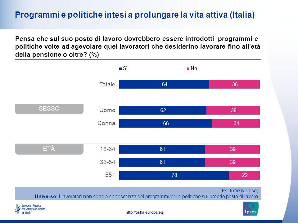 28 http://osha.europa.eu Totale Uomo Donna 18-34 35-54 55+ Programmi e politiche intesi a prolungare la vita attiva (Italia) Pensa che sul suo posto d