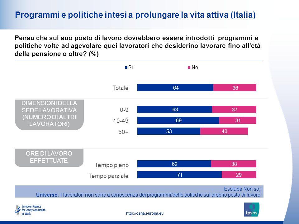 29 http://osha.europa.eu Programmi e politiche intesi a prolungare la vita attiva (Italia) Pensa che sul suo posto di lavoro dovrebbero essere introdo