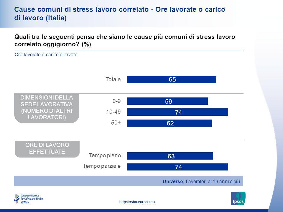 37 http://osha.europa.eu Cause comuni di stress lavoro correlato - Ore lavorate o carico di lavoro (Italia) Quali tra le seguenti pensa che siano le c