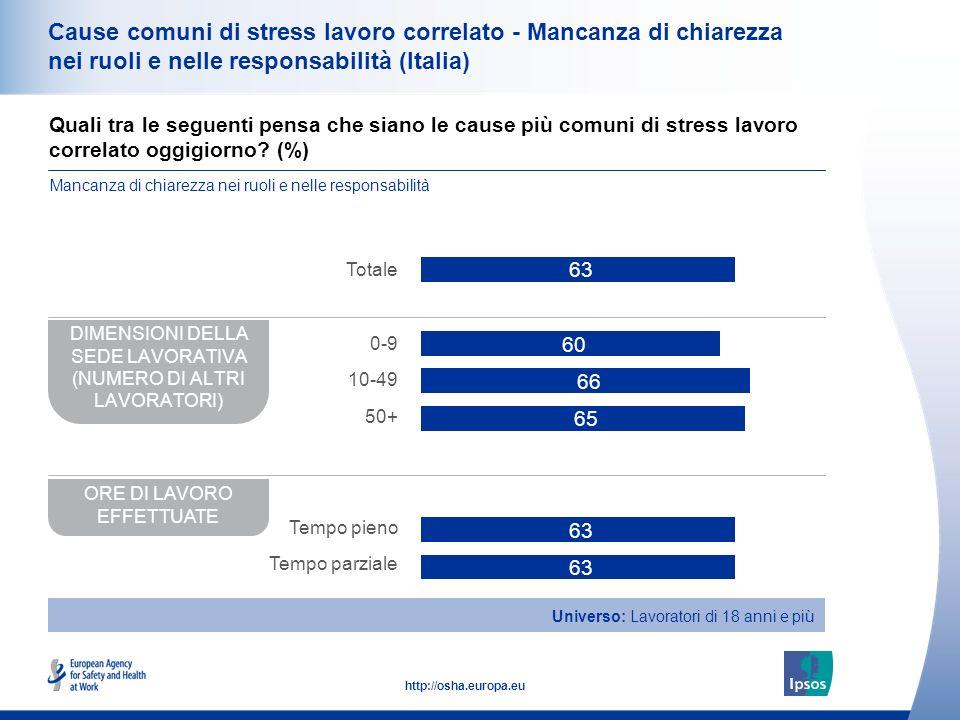 39 http://osha.europa.eu Cause comuni di stress lavoro correlato - Mancanza di chiarezza nei ruoli e nelle responsabilità (Italia) Quali tra le seguen