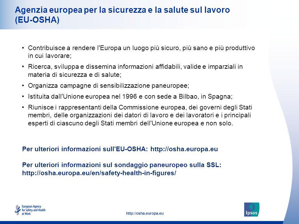 52 http://osha.europa.eu Agenzia europea per la sicurezza e la salute sul lavoro (EU-OSHA) Contribuisce a rendere l'Europa un luogo più sicuro, più sa