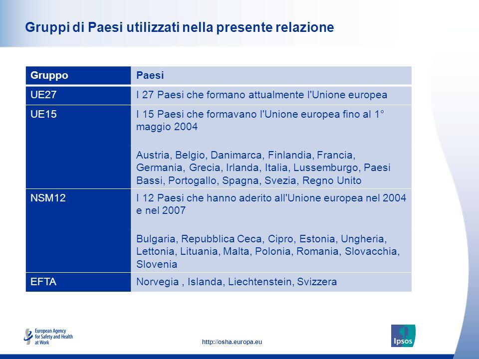 7 http://osha.europa.eu Click to add text here Gruppi di Paesi utilizzati nella presente relazione GruppoPaesi UE27I 27 Paesi che formano attualmente