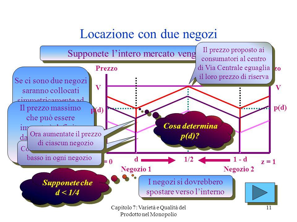 Capitolo 7: Varietà e Qualità del Prodotto nel Monopolio 11 Locazione con due negozi Supponete lintero mercato venga servito Prezzo z = 0z = 1 Se ci s