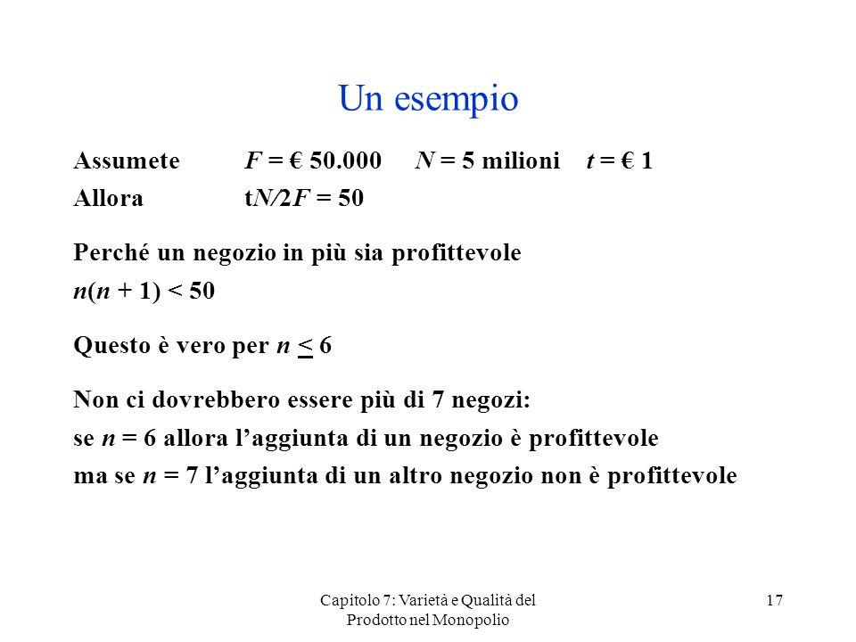 Capitolo 7: Varietà e Qualità del Prodotto nel Monopolio 17 Un esempio AssumeteF = 50.000N = 5 milionit = 1 AlloratN/2F = 50 Perché un negozio in più