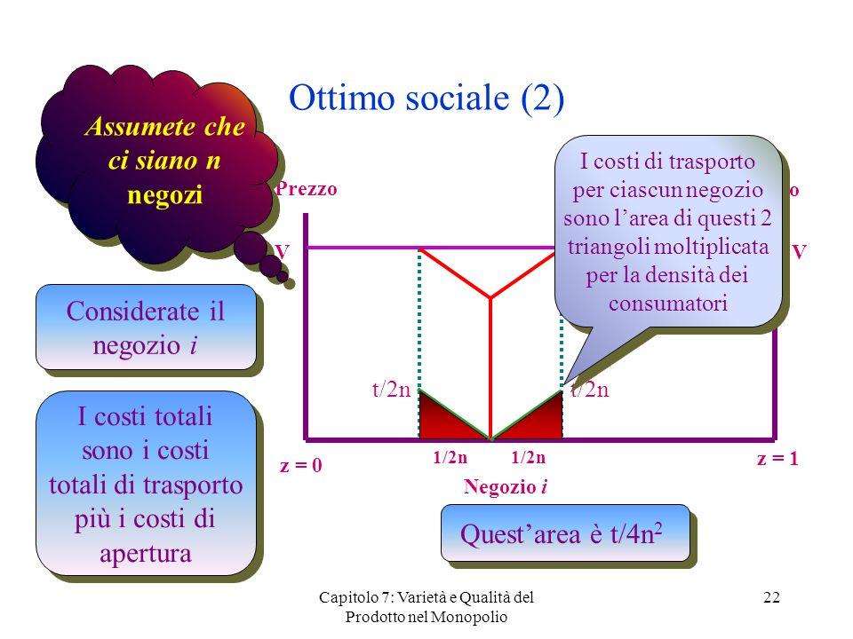 Capitolo 7: Varietà e Qualità del Prodotto nel Monopolio 22 Ottimo sociale (2) Prezzo z = 0 z = 1 VV Assumete che ci siano n negozi Considerate il neg