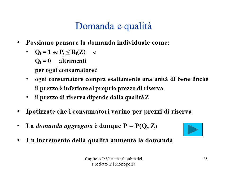 Capitolo 7: Varietà e Qualità del Prodotto nel Monopolio 25 Domanda e qualità Possiamo pensare la domanda individuale come: Q i = 1 se P i < R i (Z) e