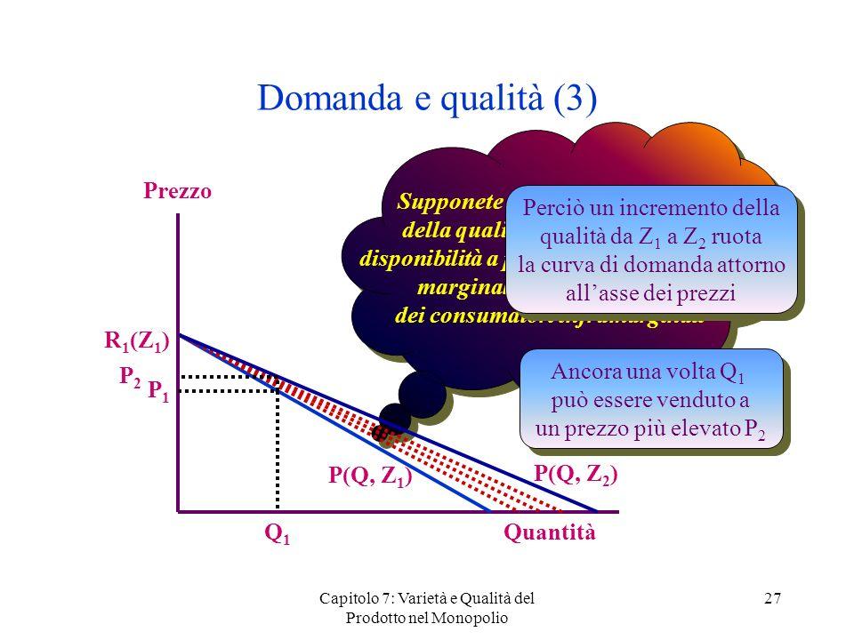 Capitolo 7: Varietà e Qualità del Prodotto nel Monopolio 27 Domanda e qualità (3) Prezzo Quantità P(Q, Z 1 ) P1P1 Q1Q1 R 1 (Z 1 ) Supponete ora che un