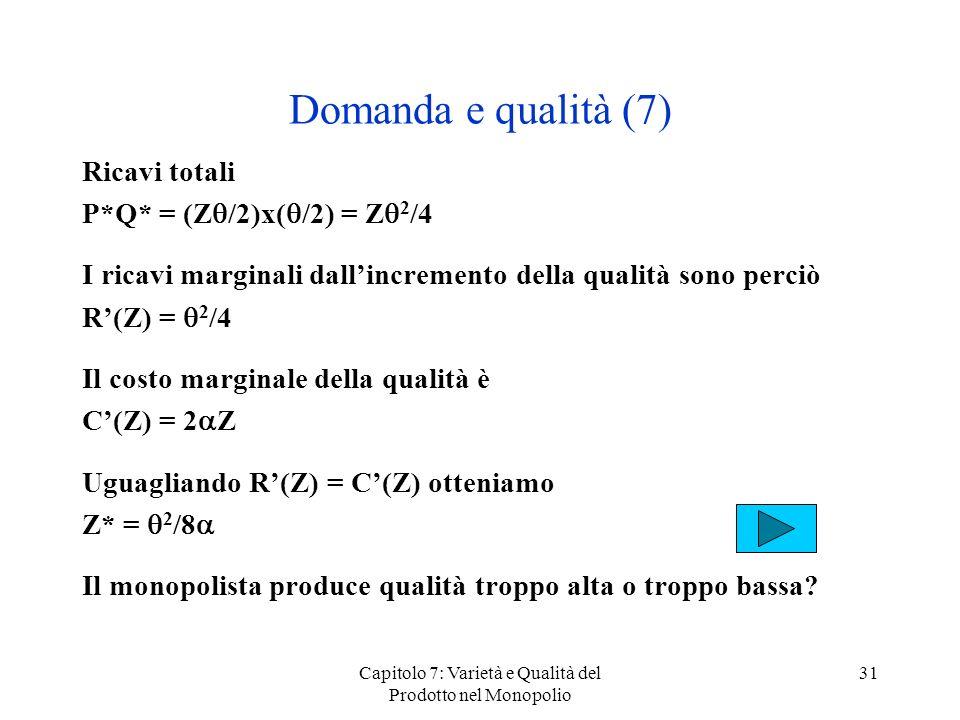 Capitolo 7: Varietà e Qualità del Prodotto nel Monopolio 31 Domanda e qualità (7) Ricavi totali P*Q* = (Z /2)x( /2) = Z 2 /4 I ricavi marginali dallin