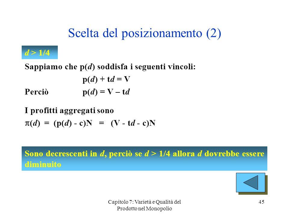 Capitolo 7: Varietà e Qualità del Prodotto nel Monopolio 45 Scelta del posizionamento (2) Sappiamo che p(d) soddisfa i seguenti vincoli: p(d) + td = V