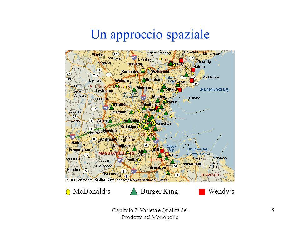 Capitolo 7: Varietà e Qualità del Prodotto nel Monopolio 5 Un approccio spaziale McDonaldsBurger KingWendys