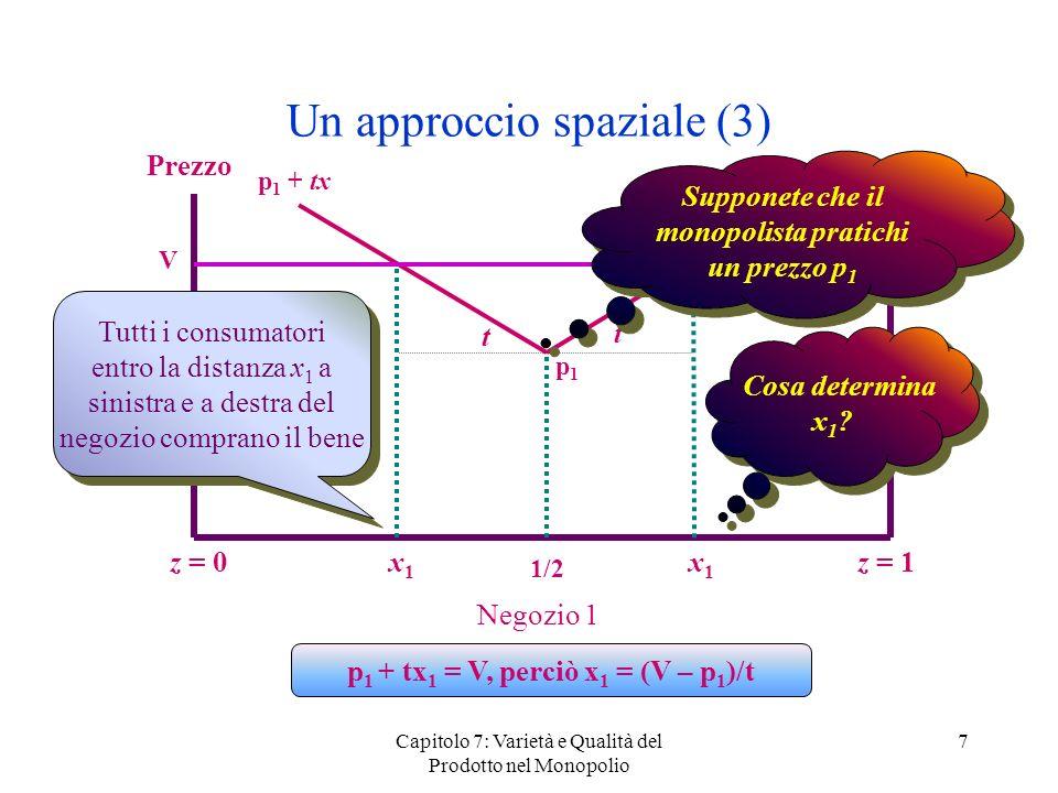 Capitolo 7: Varietà e Qualità del Prodotto nel Monopolio 7 z = 0z = 1 Negozio 1 t x1x1 Prezzo Tutti i consumatori entro la distanza x 1 a sinistra e a