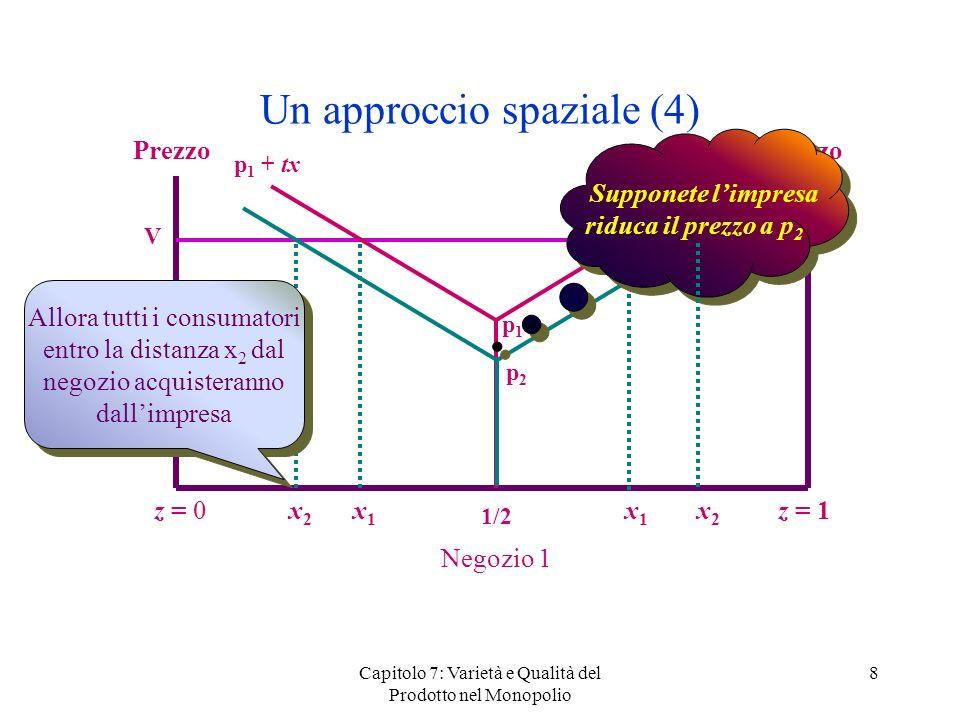 Capitolo 7: Varietà e Qualità del Prodotto nel Monopolio 8 Un approccio spaziale (4) z = 0z = 1 Negozio 1 x1x1 Prezzo 1/2 VV p 1 x1x1 p 1 + tx Suppone
