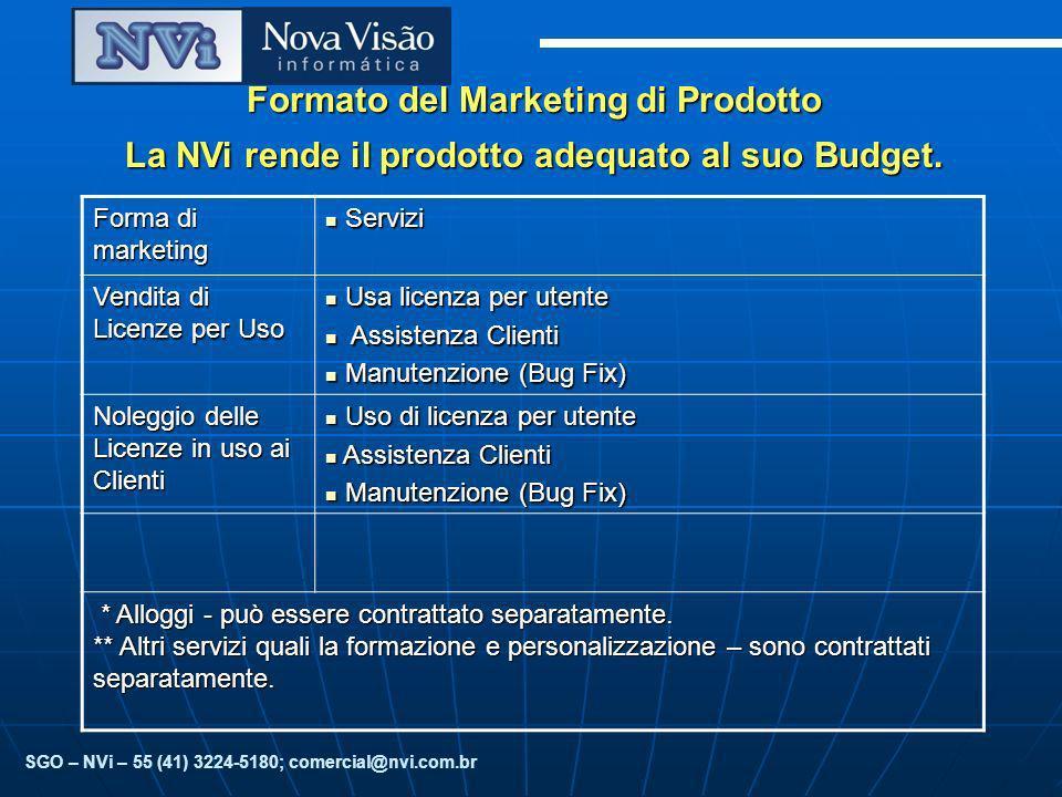 Formato del Marketing di Prodotto La NVi rende il prodotto adequato al suo Budget. Forma di marketing Servizi Servizi Vendita di Licenze per Uso Usa l