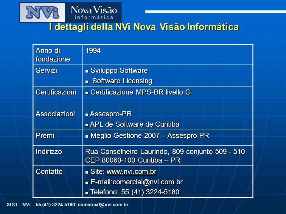 I dettagli della NVi Nova Visão Informática Anno di fondazione 1994Servizi Sviluppo Software Sviluppo Software Software Licensing Software Licensing C