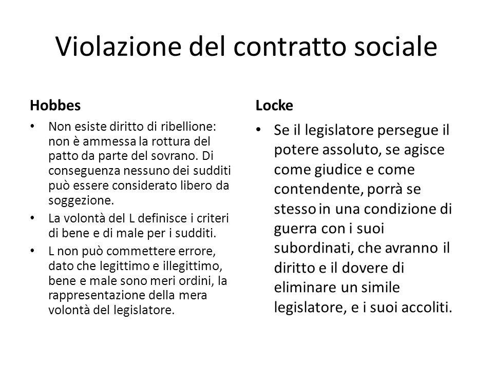 Violazione del contratto sociale Hobbes Non esiste diritto di ribellione: non è ammessa la rottura del patto da parte del sovrano.