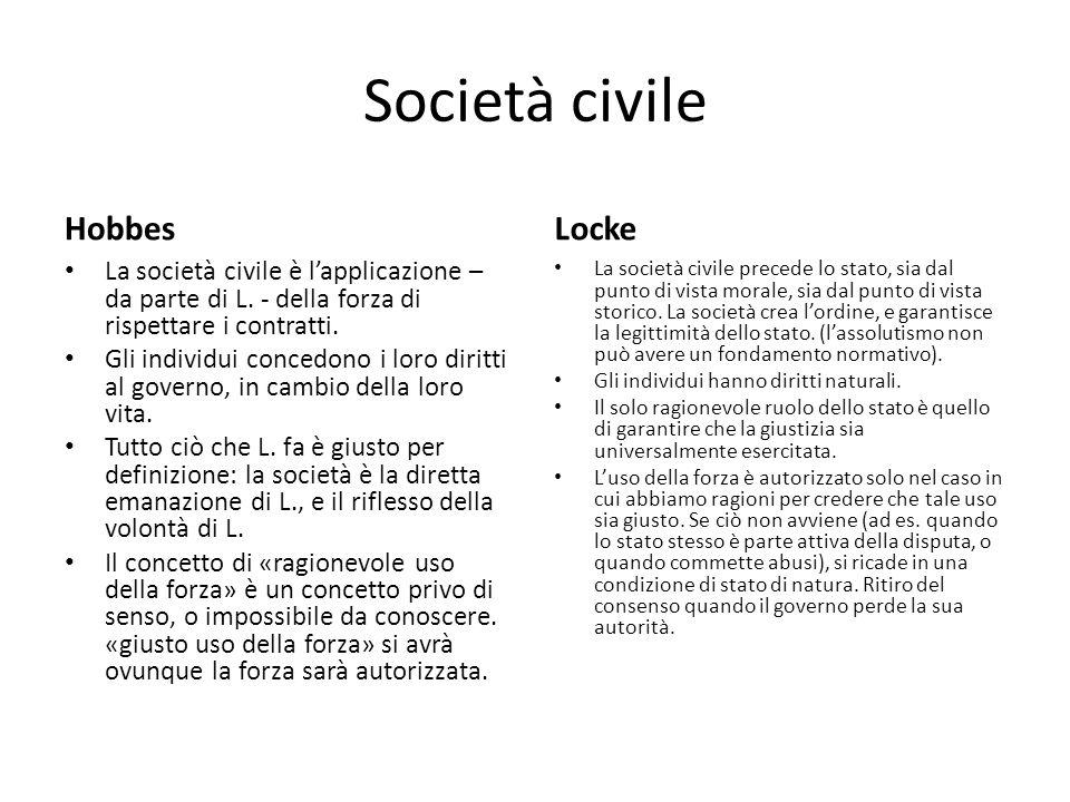 Società civile Hobbes La società civile è lapplicazione – da parte di L.