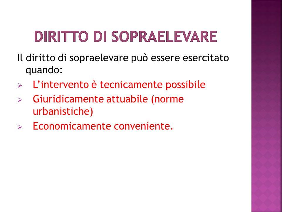 Il diritto di sopraelevare può essere esercitato quando: Lintervento è tecnicamente possibile Giuridicamente attuabile (norme urbanistiche) Economicam