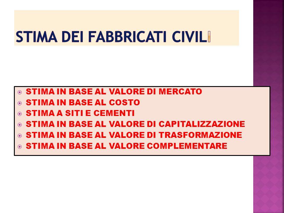 1.PROBABILE VALORE DI MERCATO 2. PROBABILE VALORE DI TRASFORMAZIONE 3.