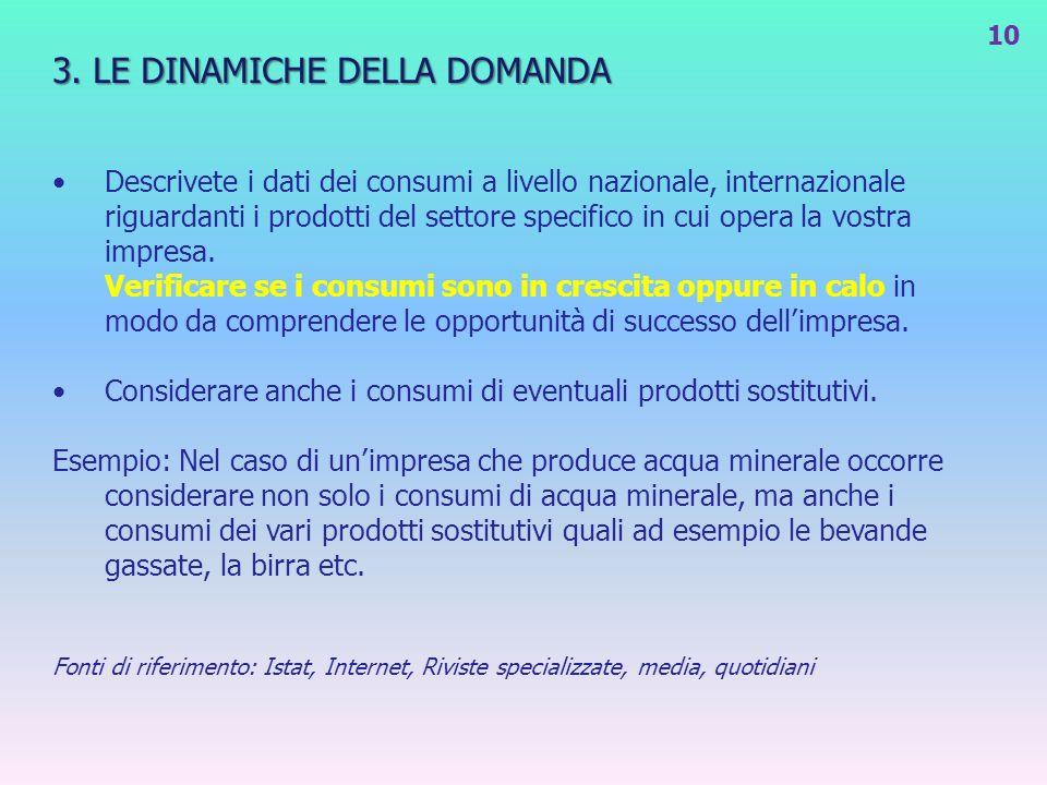 3. LE DINAMICHE DELLA DOMANDA Descrivete i dati dei consumi a livello nazionale, internazionale riguardanti i prodotti del settore specifico in cui op