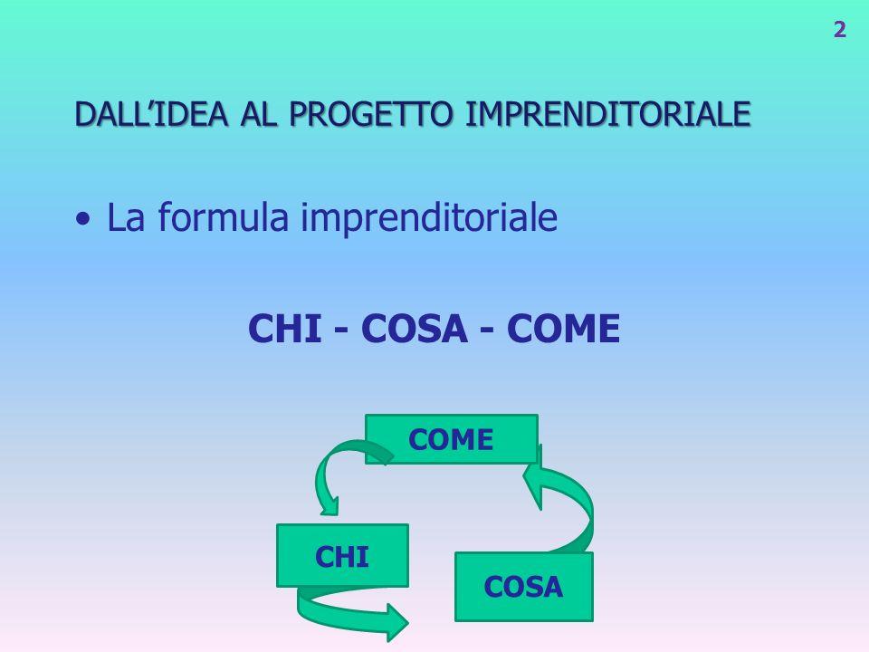 DALLIDEA AL PROGETTO IMPRENDITORIALE La formula imprenditoriale CHI - COSA - COME 2 CHI COME COSA