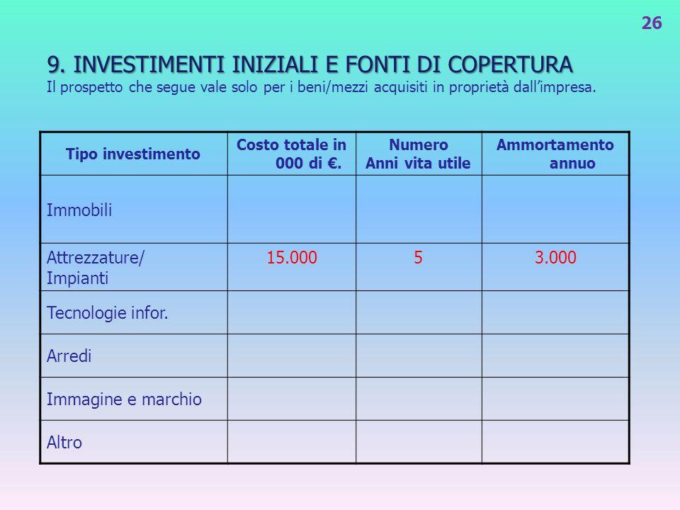 9. INVESTIMENTI INIZIALI E FONTI DI COPERTURA Il prospetto che segue vale solo per i beni/mezzi acquisiti in proprietà dallimpresa. Tipo investimento