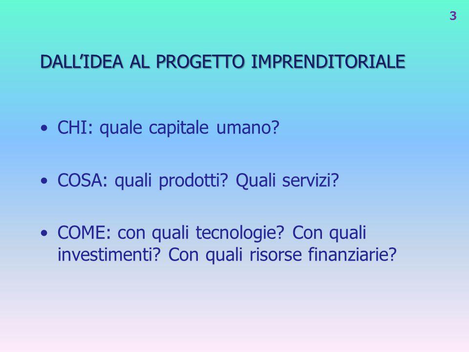 DALLIDEA AL PROGETTO IMPRENDITORIALE CHI: quale capitale umano? COSA: quali prodotti? Quali servizi? COME: con quali tecnologie? Con quali investiment