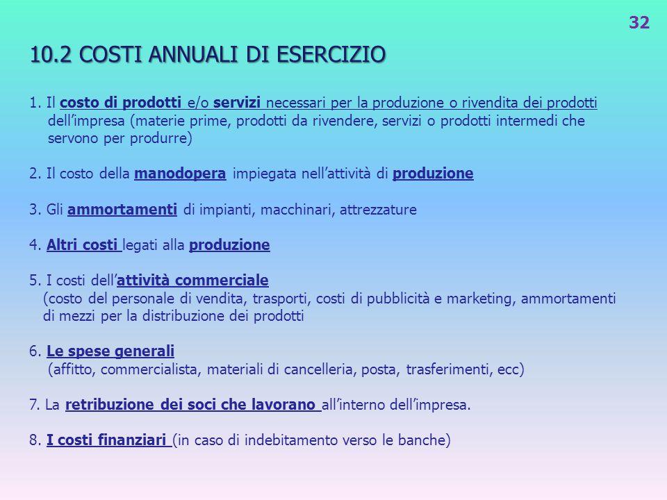 10.2 COSTI ANNUALI DI ESERCIZIO 1. Il costo di prodotti e/o servizi necessari per la produzione o rivendita dei prodotti dellimpresa (materie prime, p