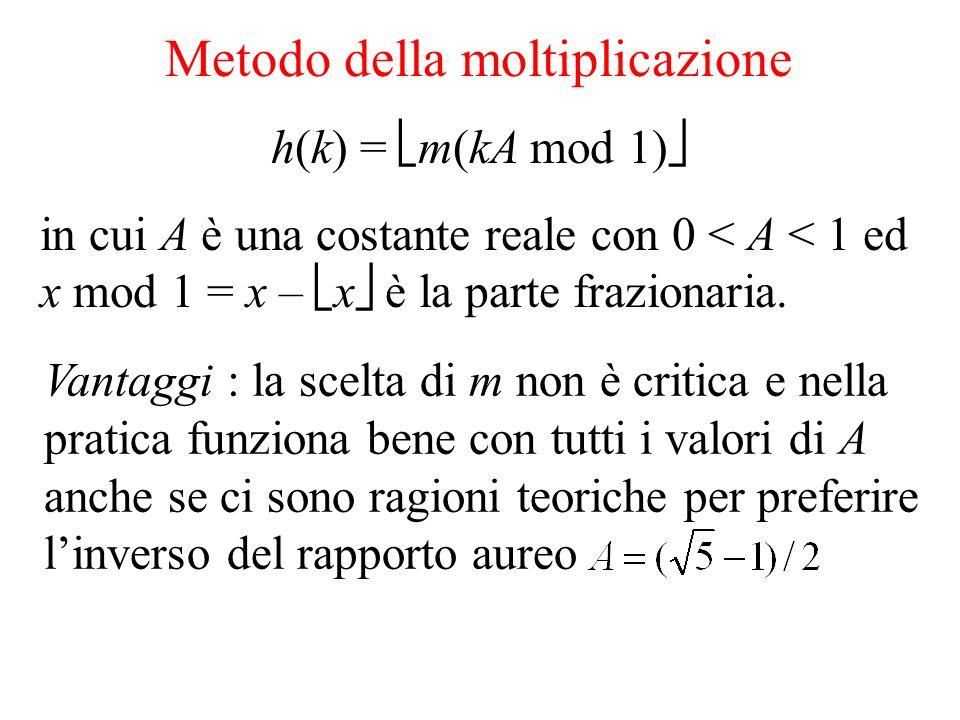 Metodo della moltiplicazione h(k) = m(kA mod 1) in cui A è una costante reale con 0 < A < 1 ed x mod 1 = x – x è la parte frazionaria. Vantaggi : la s