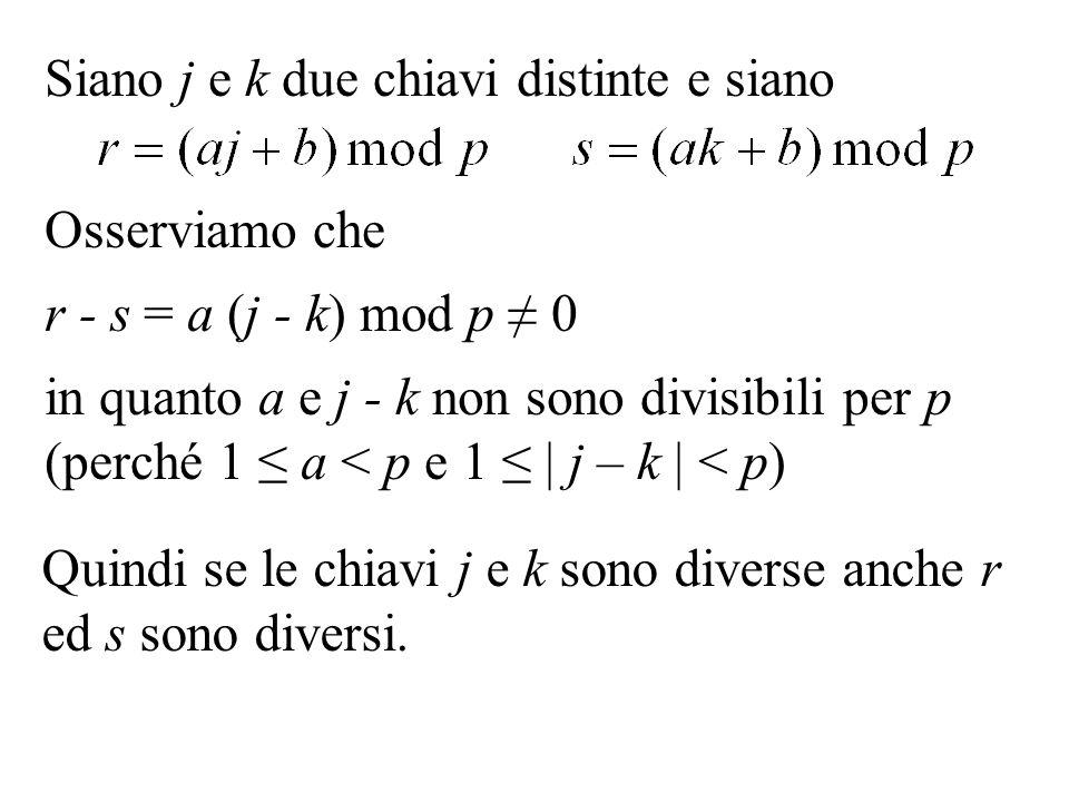 Siano j e k due chiavi distinte e siano Quindi se le chiavi j e k sono diverse anche r ed s sono diversi. Osserviamo che r - s = a (j - k) mod p 0 in